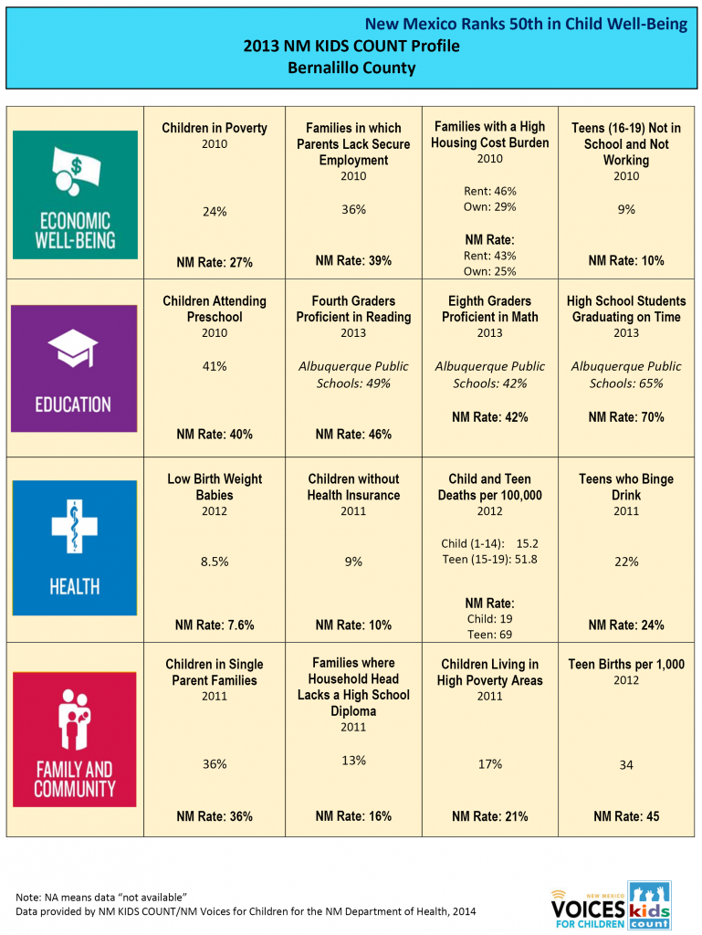 NMKC county facsheets-2014