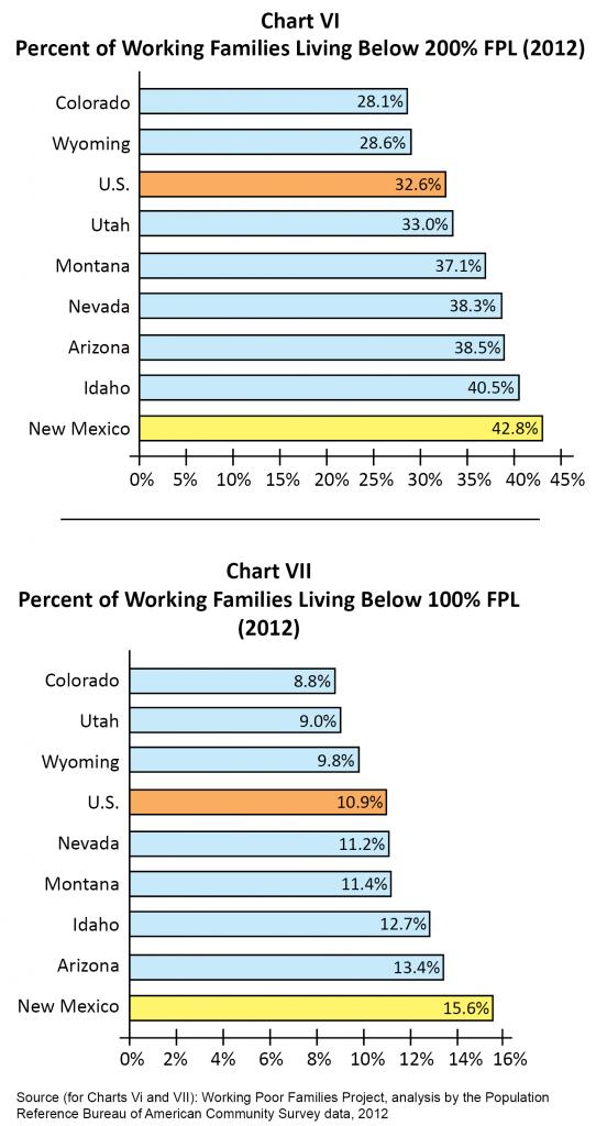 CareerPath-Chart VI-VII