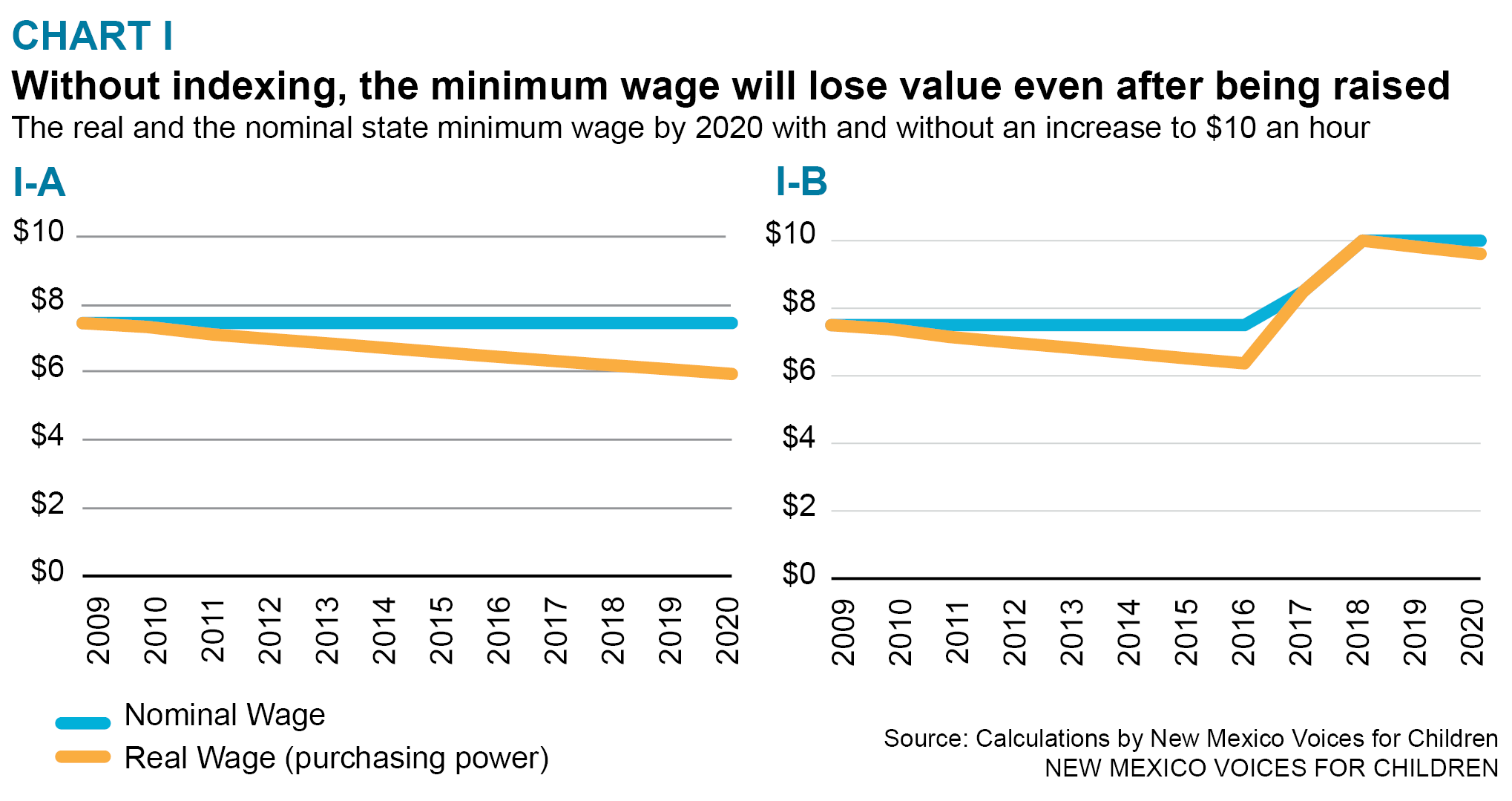 rogerian paper minium wage History of the united states' minimum wage the minimum wage is a cornerstone of the united states' labor system, and has been a cutting-edge labor law topic among.