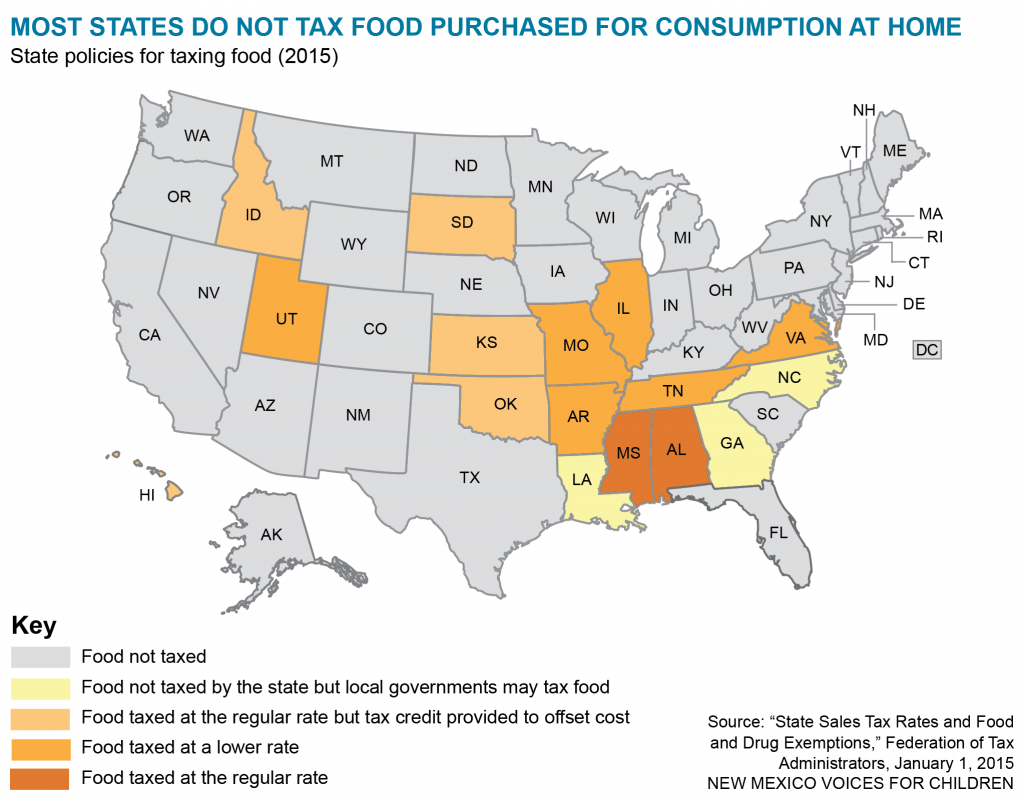 HIA-State food tax policies