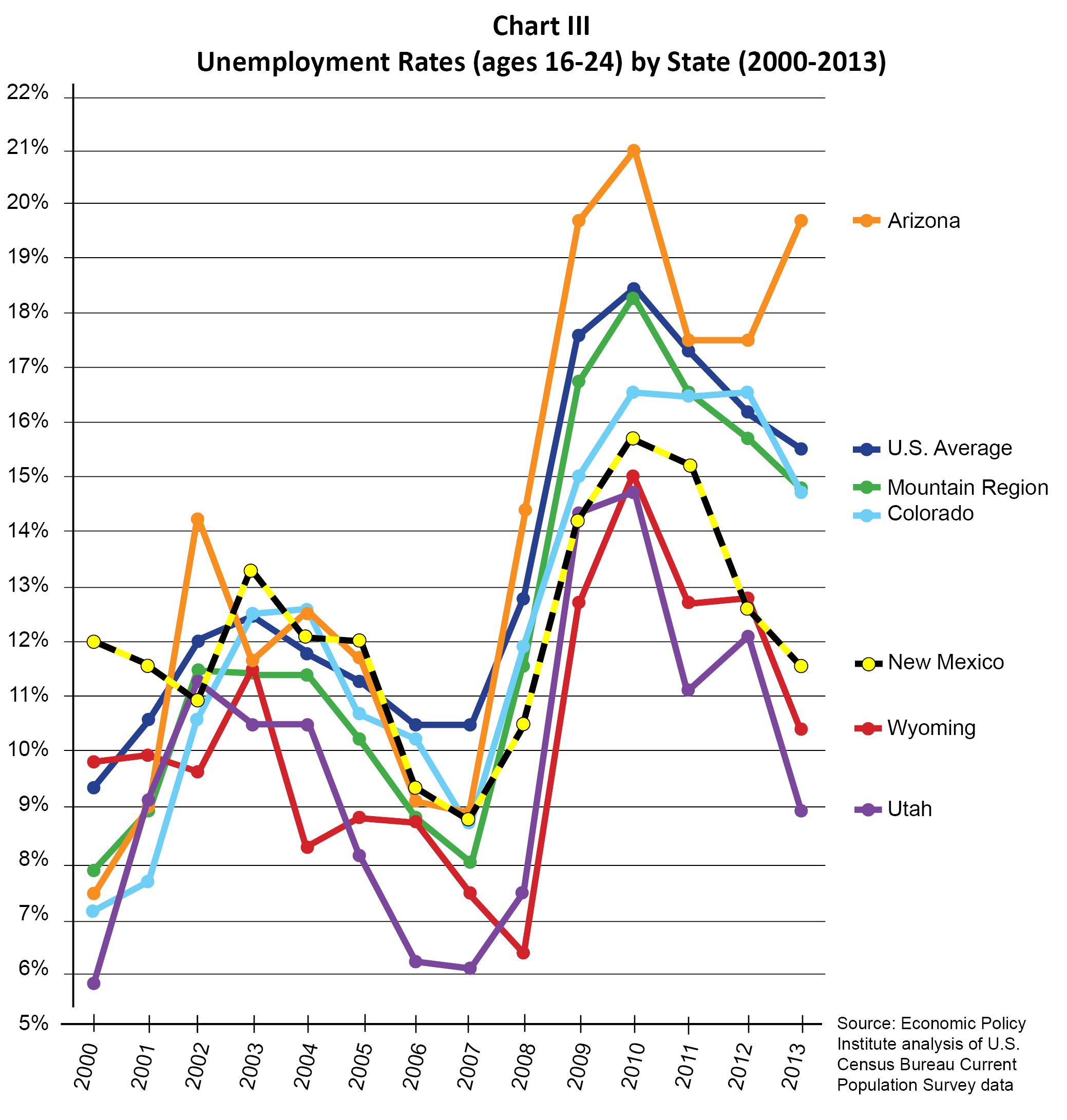 what day does nm unemployment pay