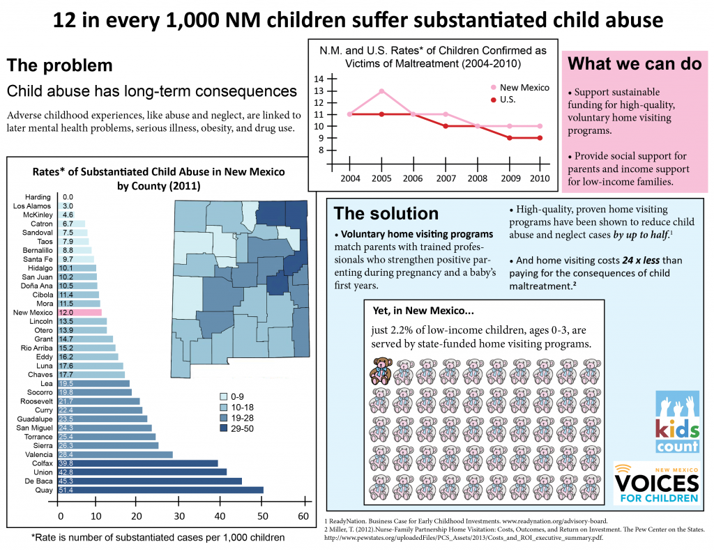 KC-child-abuse-infographic