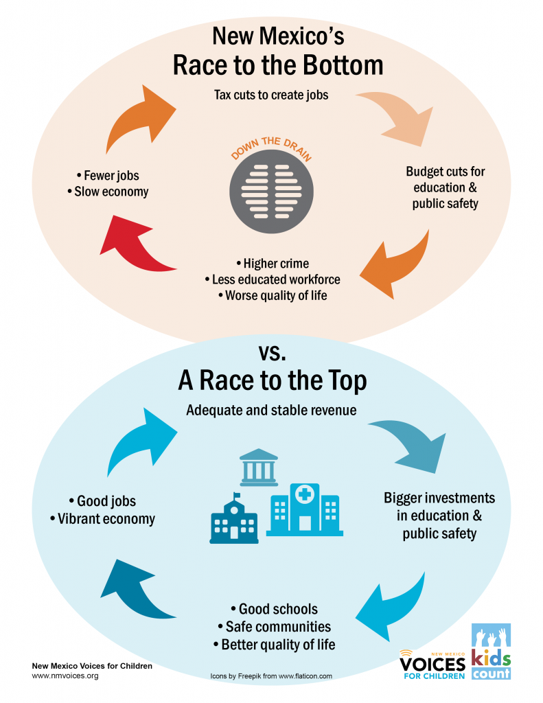 Race-to-bottom-infographic