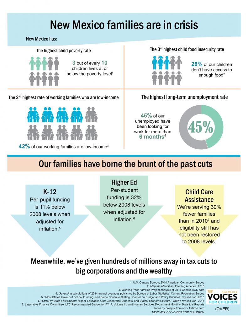 budget crisis fact sheet