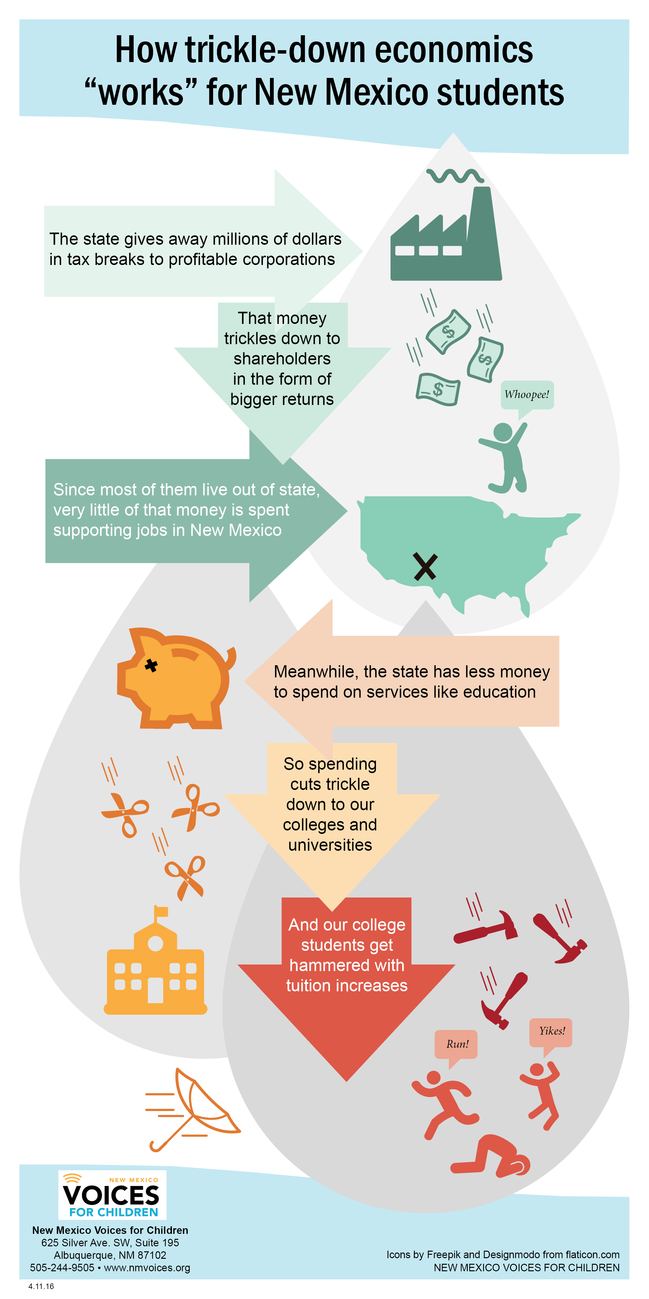 Trickle-down infographic-1