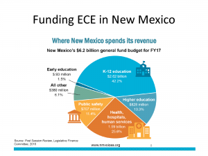 Funding ECE PPt-8-26-16