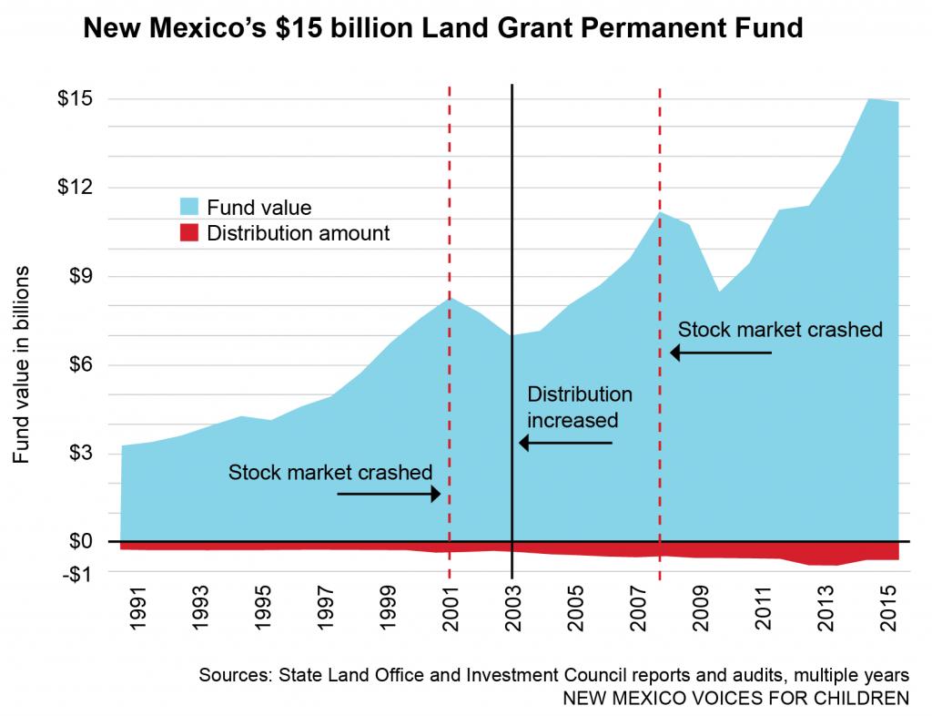 Fund mountain-updated2