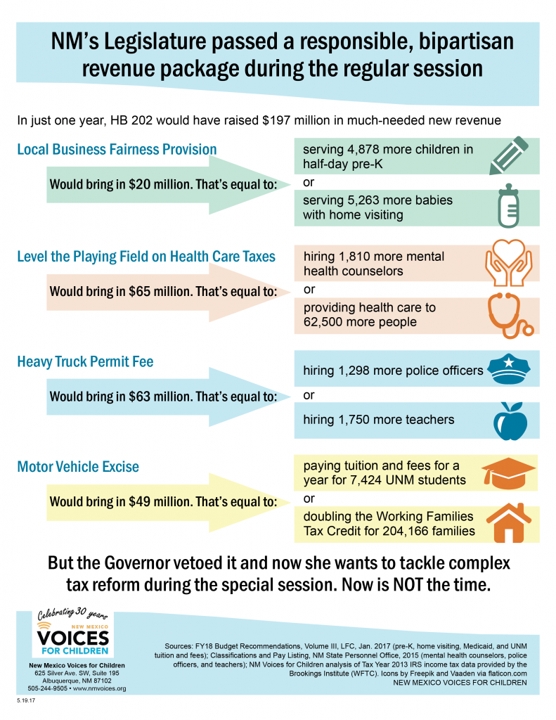 HB 202 factsheet-updated