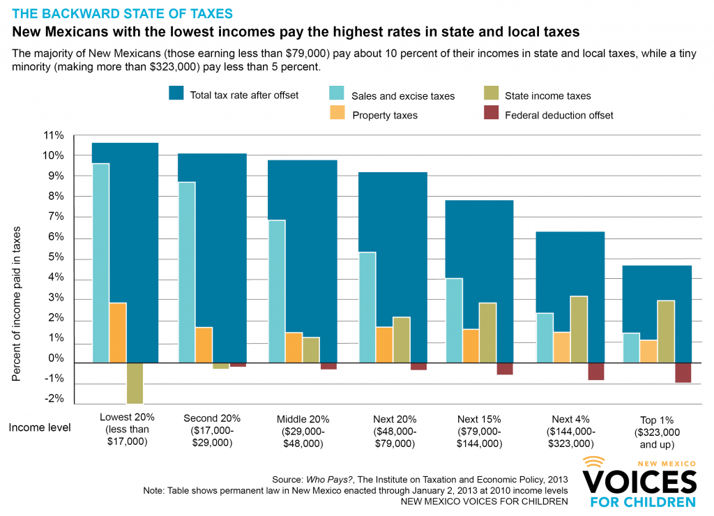Who Pays-NM graphic-NMVC-no text