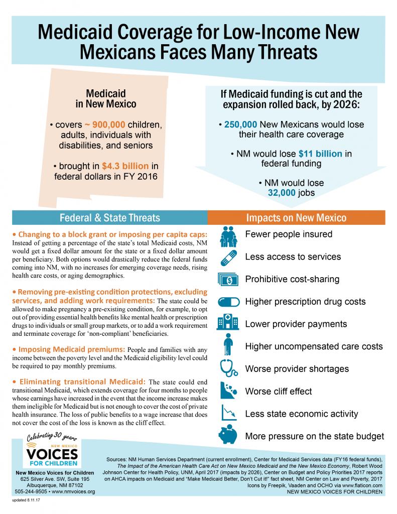 Medicaid threat analysis-8-11-17 update