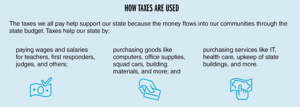 Graphic on how taxes are used