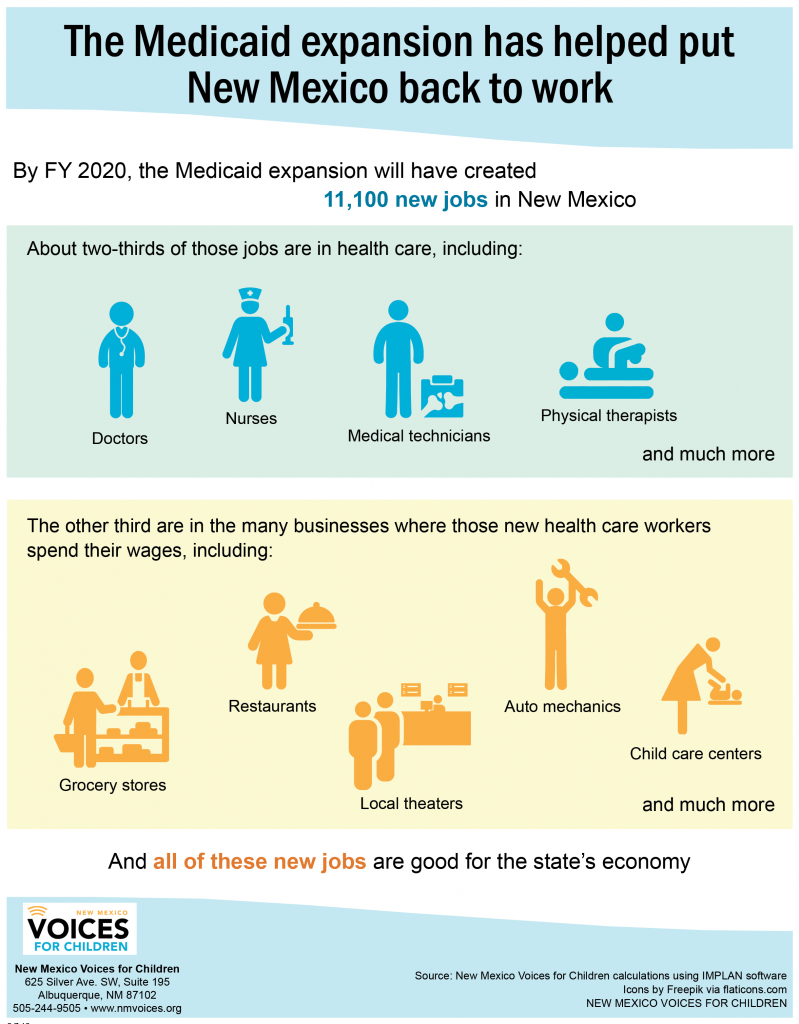 Medicaid-factsheet-jobs