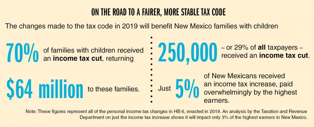 Graphic of 2019 changes to the tax code